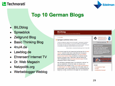Edelman Technorati Top 10 Deutschland